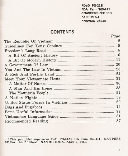 Contents page of the 1970 edition of the PG-21B Pocket Guide to Vietnam